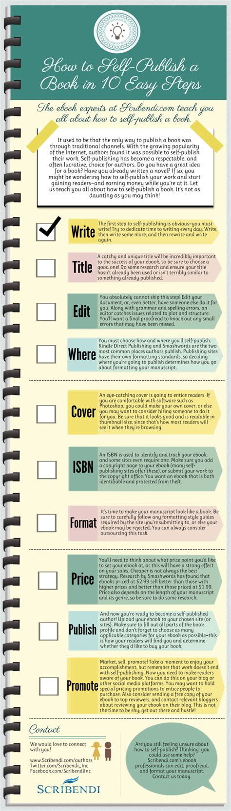How To Self Publish A Book In 10 Easy Steps Scribendi How To Self Publish On Using A Book Template