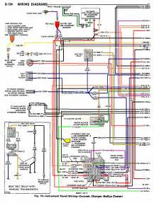 1973 Dodge Charger Wiring Harness 73 Dash Cluster Wiring Diagram