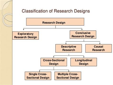 types of pattern grading research design