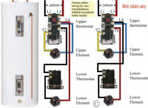 camco water heater wiring diagram camco get free image about wiring diagram
