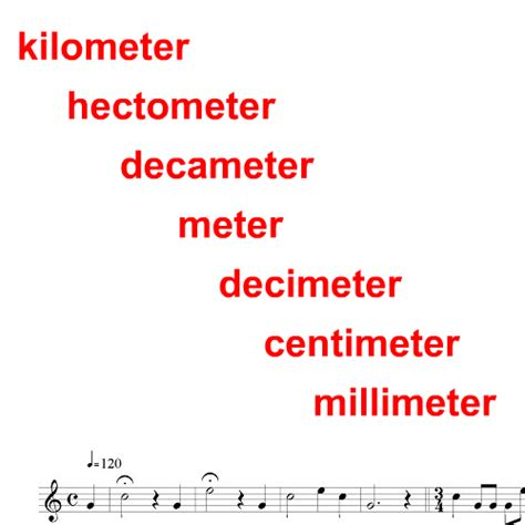 1 5 km to m 1 5 kilometers to meters conversion 1000cm in m centimeters to meters conversion chart 1000
