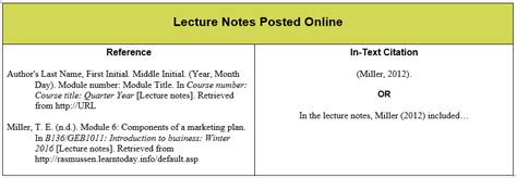 Apa Format Lecture Notes | textbooks course materials apa guide guides at