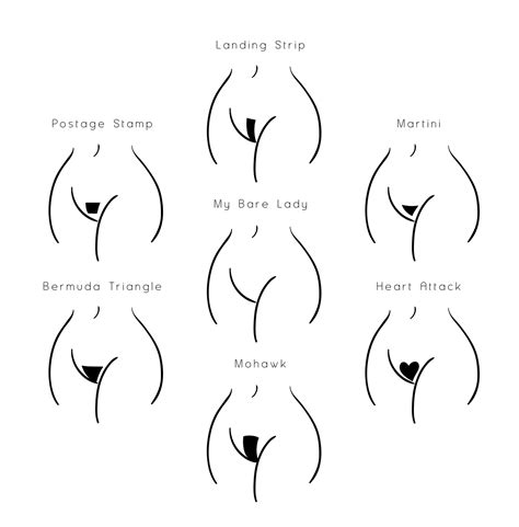 pubic hair styles for coarse hair the rules revisited what men think about your pubic hair