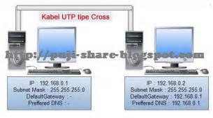membuat jaringan lan 2 komputer cara konfigurasi jaringan lan iptek dan imtaq
