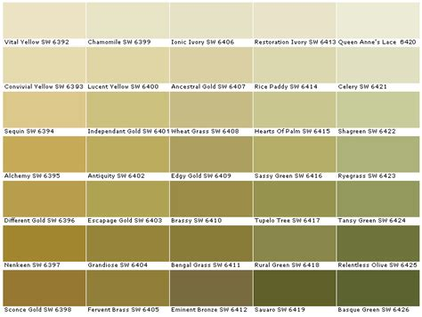 sherwin williams visualizer wall colors gold paint olives and house paint colors