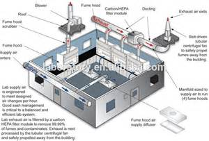 Air Exhaust System Design Boka Laboratory Equipment Science Laboratory