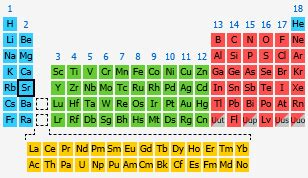 What Is Sr On The Periodic Table by Strontium The Periodic Table At Knowledgedoor