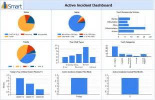Help Desk Report Template smart report toolkit for heat help desk it service