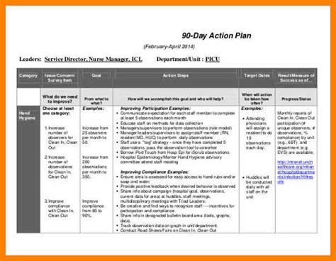 the 90 days plan template 18 30 60 90 days plan template world wide herald