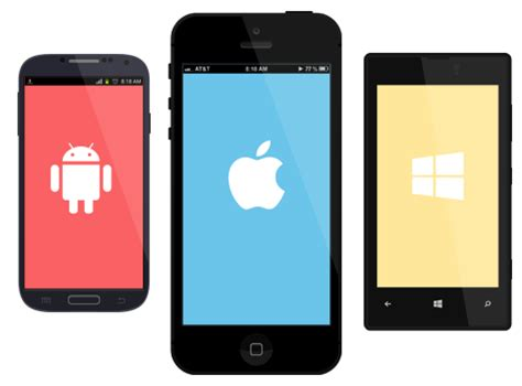mobil app mobile application development india iphone android