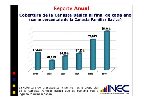 canasta basica uruguay 2016 precio de la canasta basica en uruguay 2016 costo de la