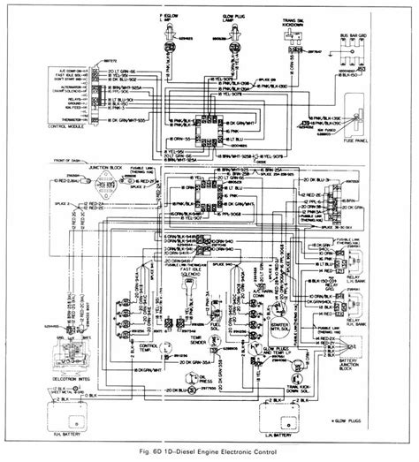 category gmc wiring diagram