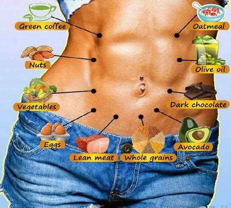 healthy fats for abs one solution how to lose belly diet and