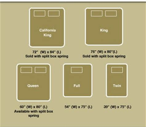 king size mattress dimensions 3 what are the dimensions of full queen size mattresses
