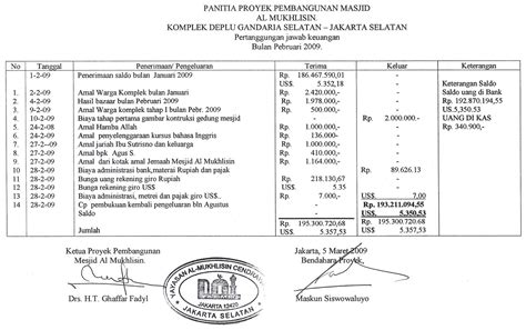 format laporan keuangan bulanan laporan keuangan bulan april 2008 yalmic s weblog