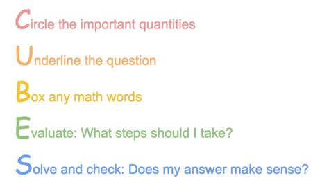 Beyond The Worksheet Answers by Moving Words Math Worksheet Answers Key 14 6 Identify