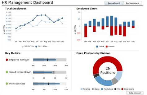 human resources dashboard template hr dashboard search dashboard reports
