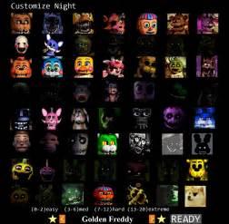 Fanmade custom night moist meme wikia fandom powered by wikia