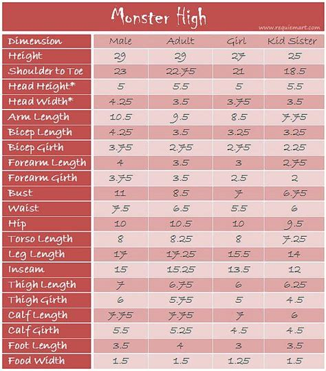 a for all time doll measurements 70 best dolls size comparisons images on