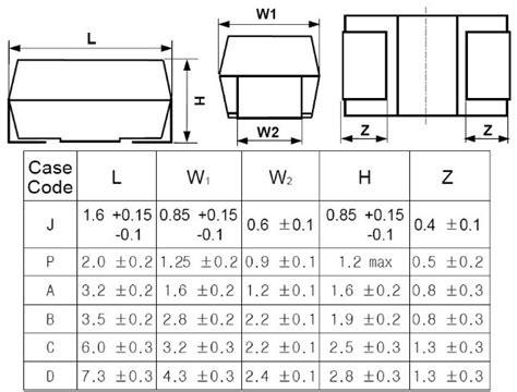 smd capacitor sizes package tcsvs1c106kbar samsung smd 106 10uf 16v tantalum capacitor buy 10uf 16v tantalum capacitor 16v