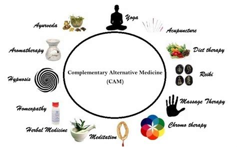 8 Great Alternative Therapies by Top 10 Complementary And Alternative Medicine Therapies