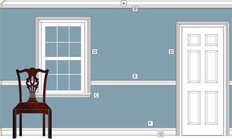 colonial door trim molding and trim styles stellar interior design
