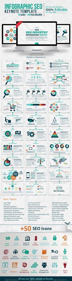keynote theme erstellen marketbees business powerpoint presentation template