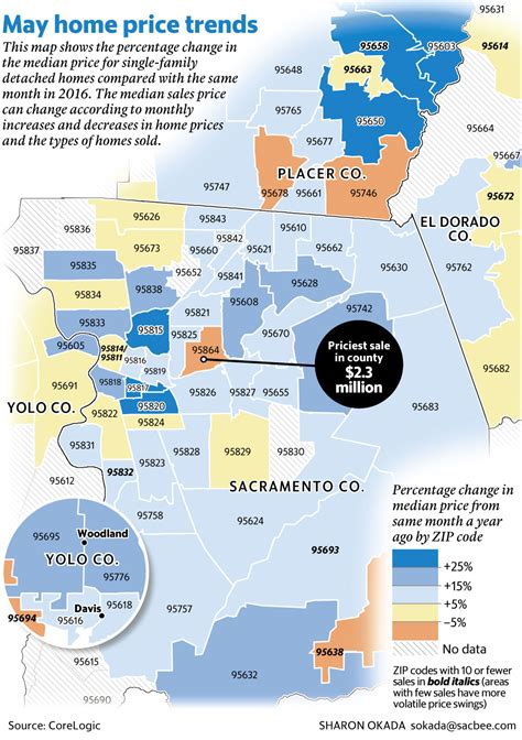 average apartment rent by zip code 100 average apartment rent by zip code apartment rent