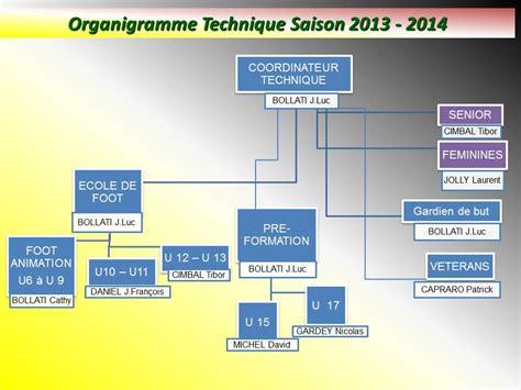 ladari classici on line modele organigramme club sportif document