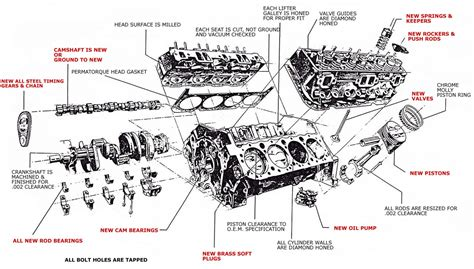 Mx Set Miuta Cat engine exploded view png 1 members gallery