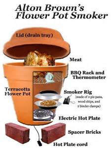 Smokers terra cotta terracotta can brown flower smoke meat flower pots