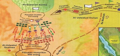 download film sejarah islam perang badar kemenangan islam dalam perang badar hasmi sebuah