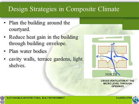 design criteria for composite climate sustainable architectural built environment ppt video