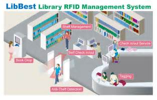 use template for library management system rfid as a locator electronics forum circuits