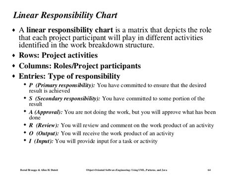 linear responsibility chart template images