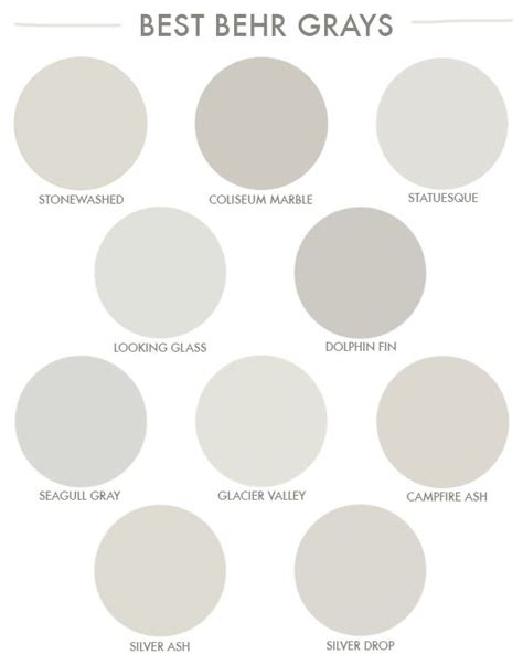 grey paint swatches favorite grays from the hardware store living room