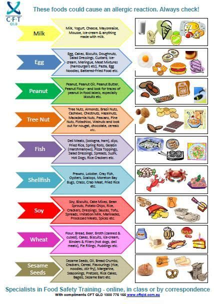 fridge layout poster food safety temperature poster food safety posters cft