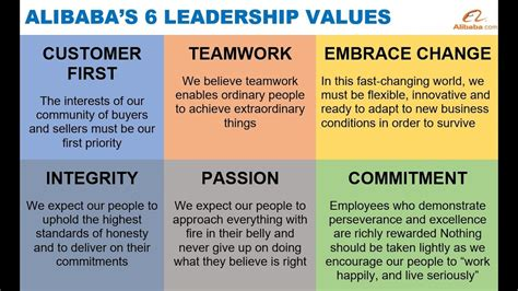alibaba leadership alibaba s 6 core leadership values via jack ma youtube