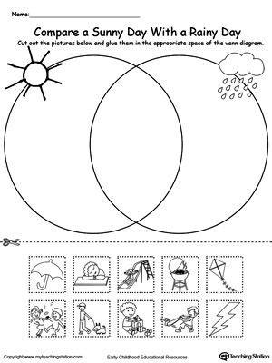 printable venn diagram kindergarten venn diagram sunny and rainy day kindergarten math