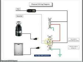 Wiring Diagram Disposal Https Youtube Com Devicesupport 17 April 2015