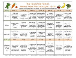 bi weekly meal planner template bi weekly meal plan for august 6 19 the better