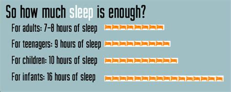 how much should a sleep sleep facts you should saatva sleep