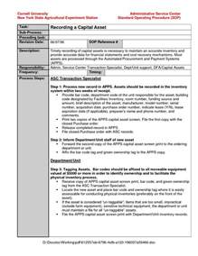 Sop Template Word by Standard Operating Procedures Sle Template It Resume