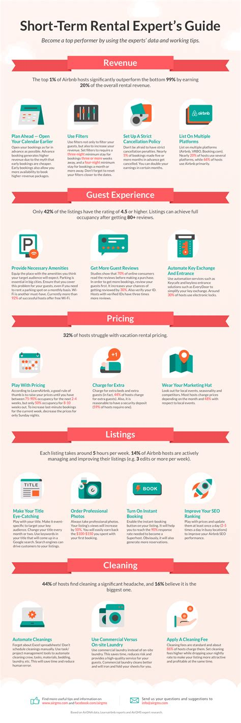airbnb guidebook airbnb hosting expert s guide infographic