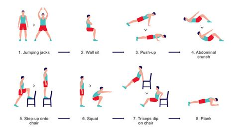this seven minute research based workout exercises your