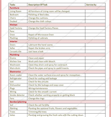12 to do list template word survey template words
