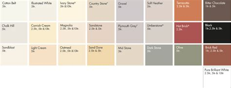 sandtex 174 ultra smooth masonry paint