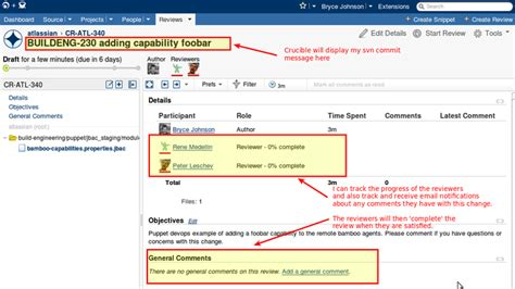 tutorialspoint kanban review board jira 2017 2018 2019 ford price release
