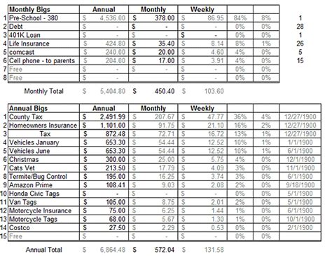 Crown Financial Budget Worksheet by Worksheet Crown Financial Budget Worksheet Caytailoc
