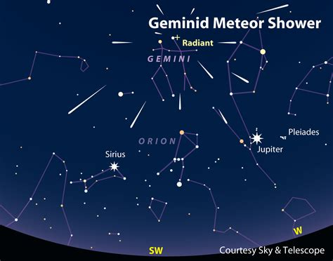 geminid meteor shower peaks tonight stuff that may only